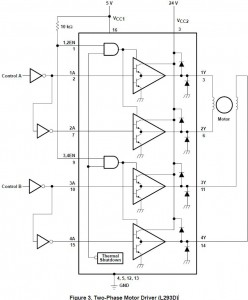Diagrama L293